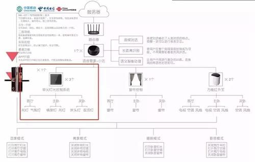 huaqiang2018082802