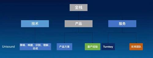 yun2018091004