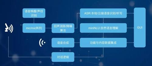 yun2018091505