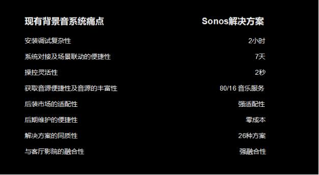 Sonos2018101804