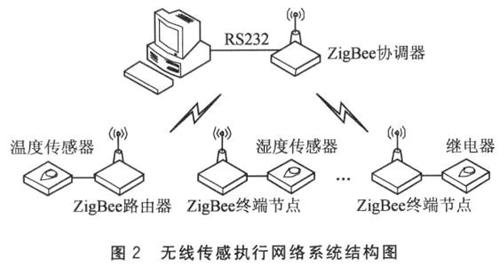 wuxian20181009021