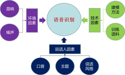 yuyin20181030011