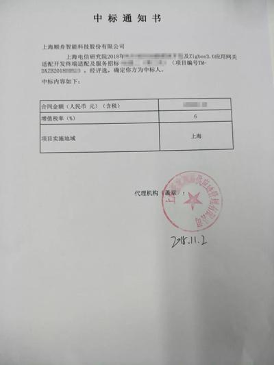 shunzhou2018112301