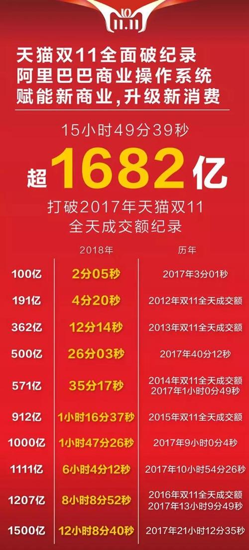 tianmao2018111203