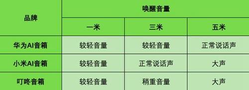 yinxiang2018110607