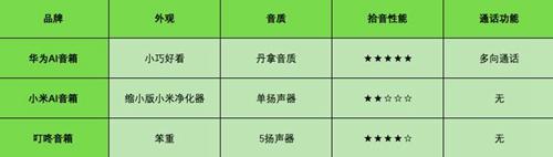 yinxiang2018110611