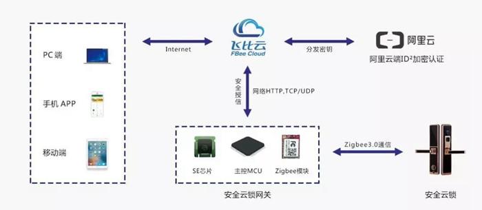 zhixin2018112008