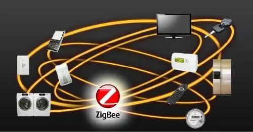 Zigbee2018121302