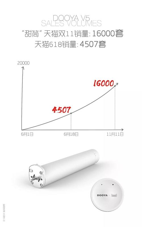 chuangxin2018120205