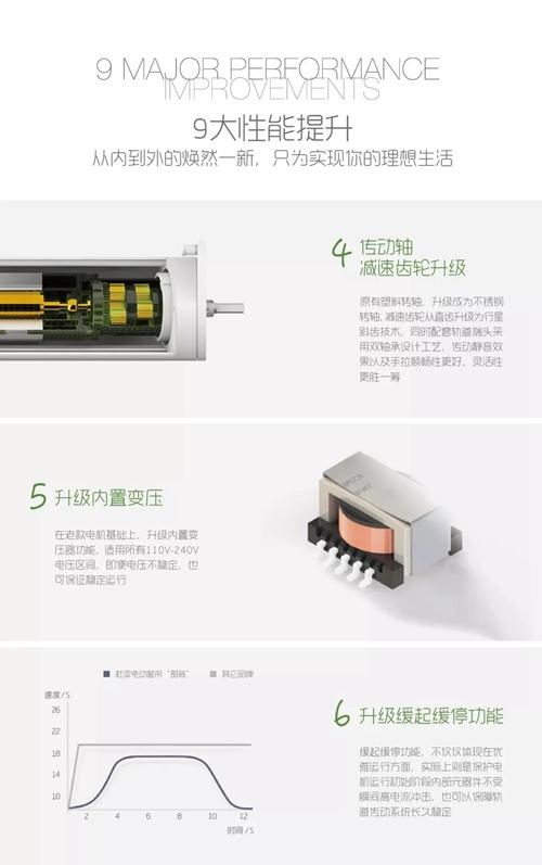 chuangxin2018120207