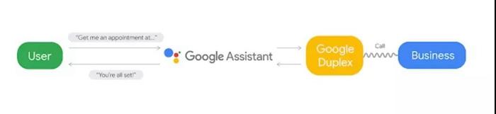 google2018121903