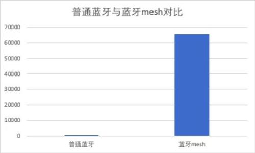 MESH2019012003