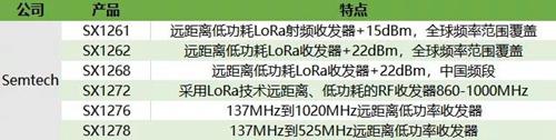 lora2019012206