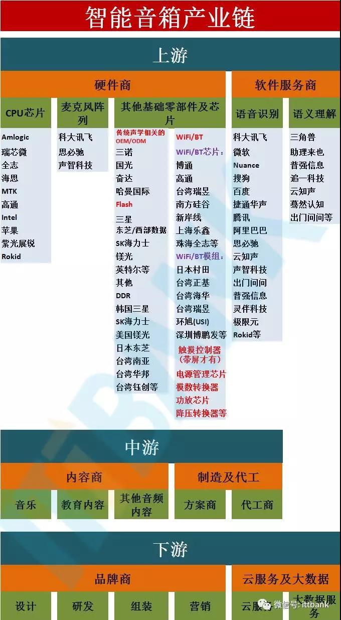 yinxiang2019010802
