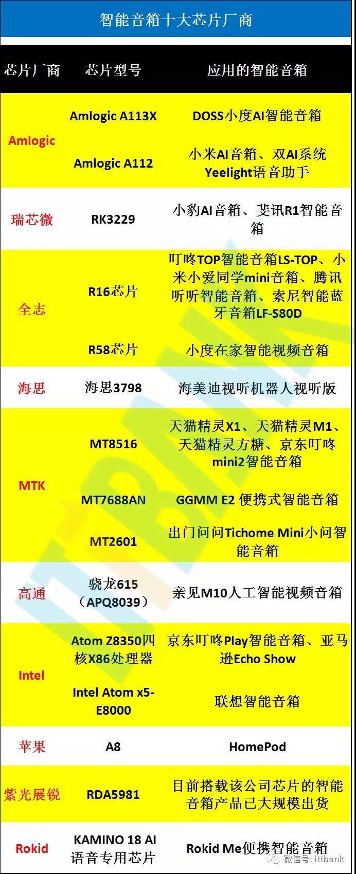 yinxiang2019010803