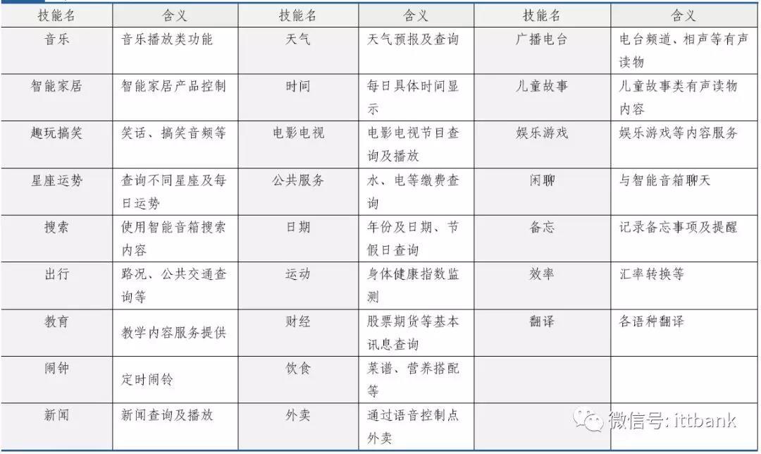 yinxiang2019010804