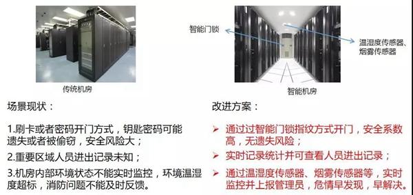 shunzhou2019021404