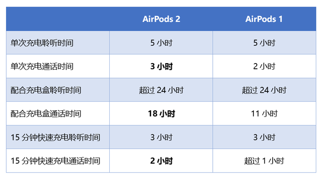 Airpods2019032202