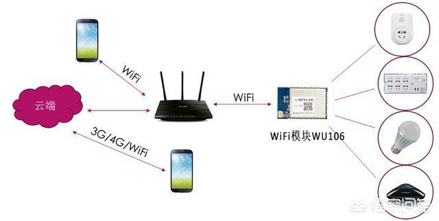 wifi2019031901