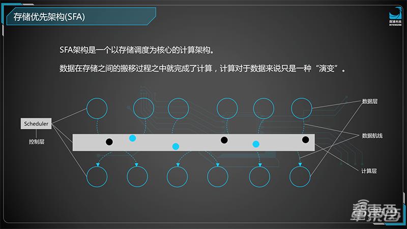 AIXP0420-2