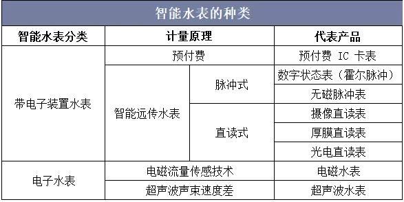 shuibiao2019041001