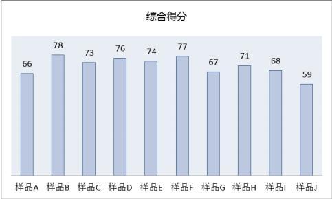 yixiang042602