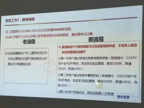 zhuanwang042203