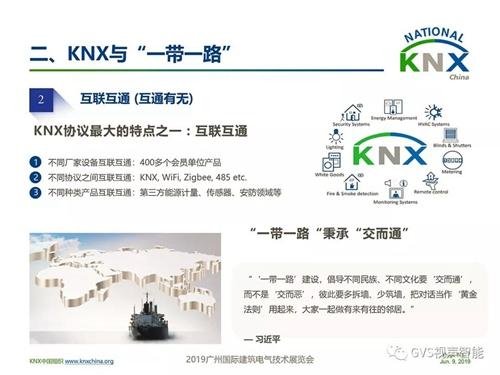 KNX062104