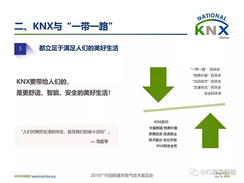 KNX062105