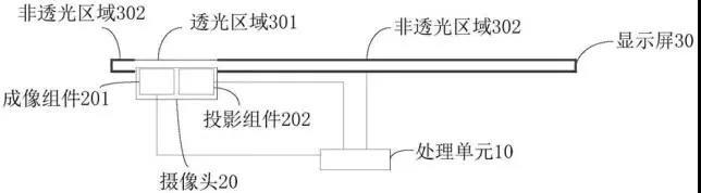 pingxia060401