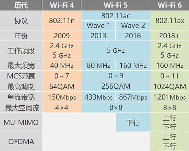wifi061702