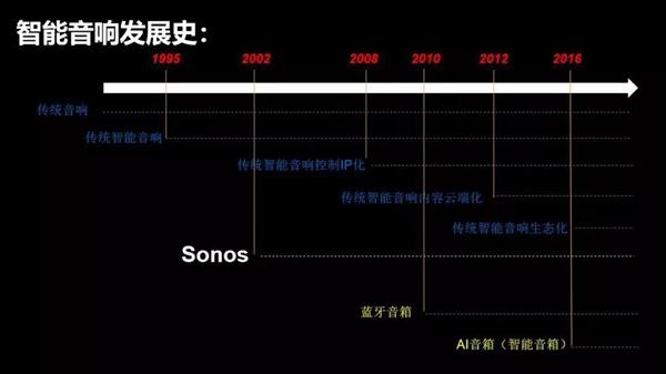 Sonos071602