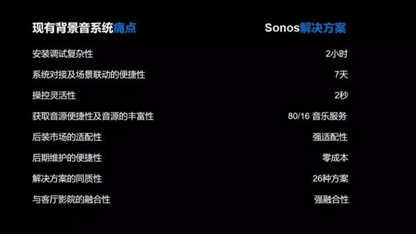 Sonos071606