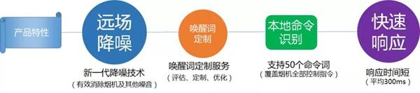 jiangzao072403