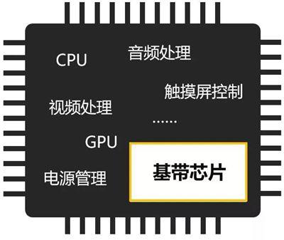 xinpian072301