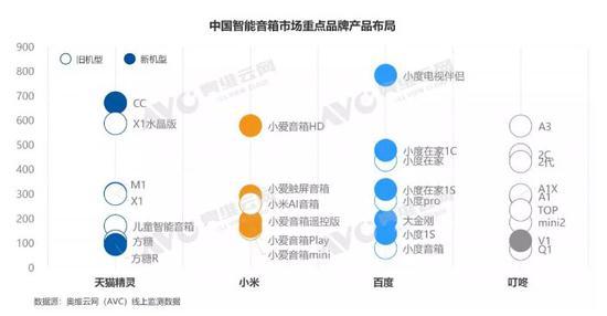 yinxiang072903