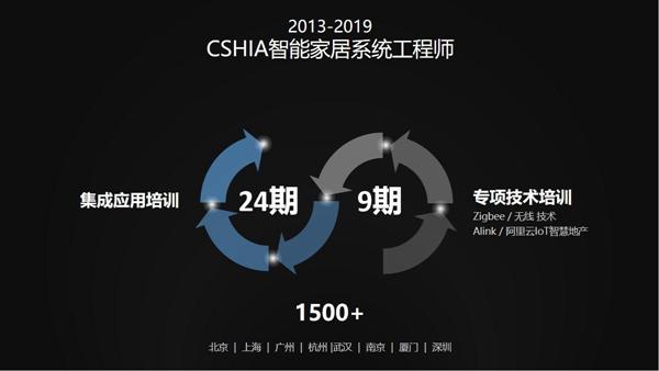 CSHIA081602
