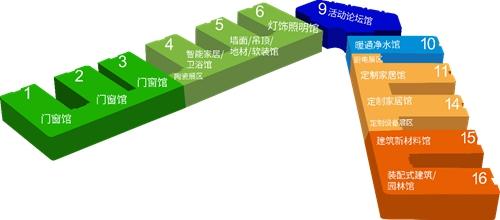 2020年展会规划图